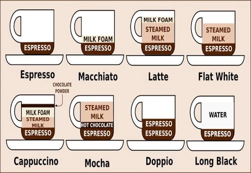 it's not just cappuccino