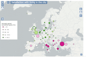 Quality of life in European the city